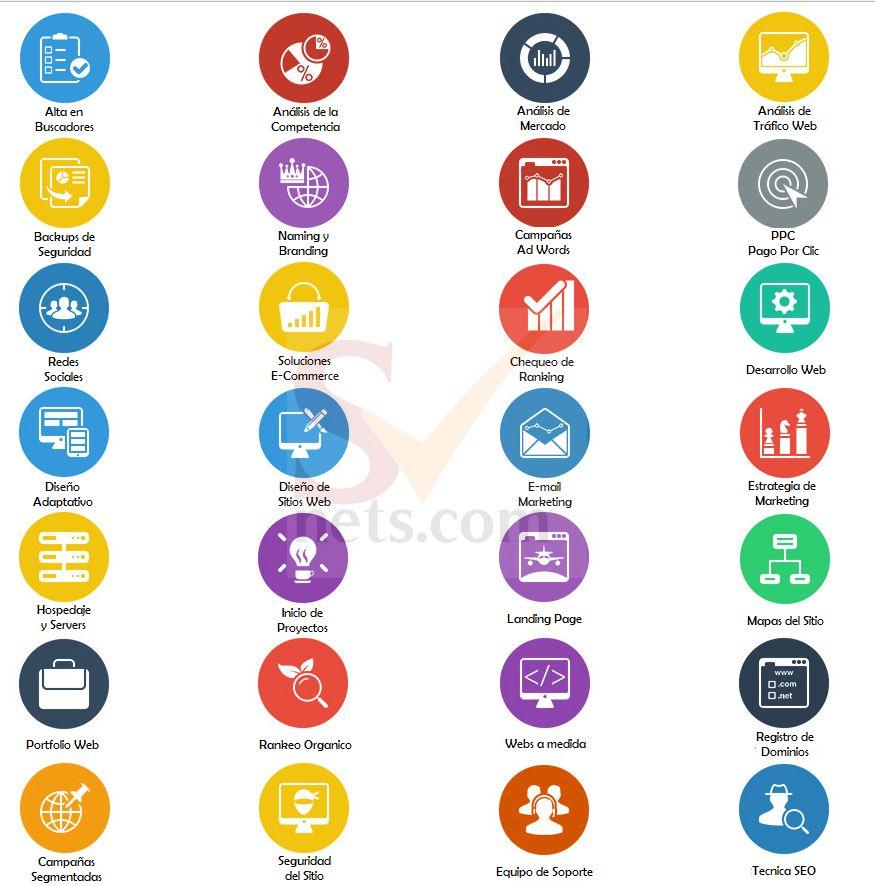 Servicios Web Svnets.com